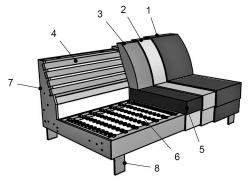 Ülőgarntúra szerkezeti vázlat, pontos leírást az elemjegyzékben talál