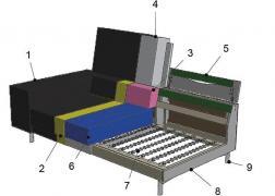 vászszerkezet és felépítés ADA Trendline 6615 ülőgarnitúra