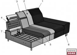 ADA Trendline 6625 ülőgarnitúra szerkezeti felépítés