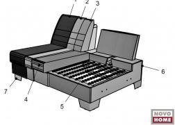 kanape-ulogarnitura-6679-szerkezeti-felepites