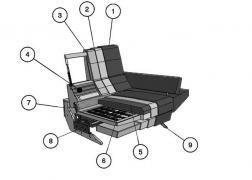 6920 ADA ülőgarnitúra szerkezeti felépítés