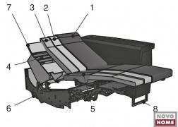 ADA 6971 relax funkciós ülőgarnitúra szerkezeti felépítés