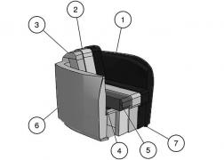 9063 ADA fotel szerkezeti felépítés