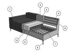 9589 ADA ülőgarnitúra szerkezeti felépítés