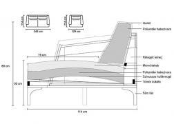 Manhattan kanapé szerkezeti felépítés